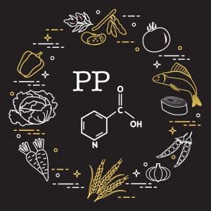 witamina pp źródła